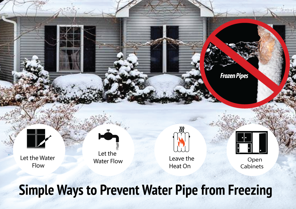 5 Simple Ways to Prevent Water Pipes from Freezing